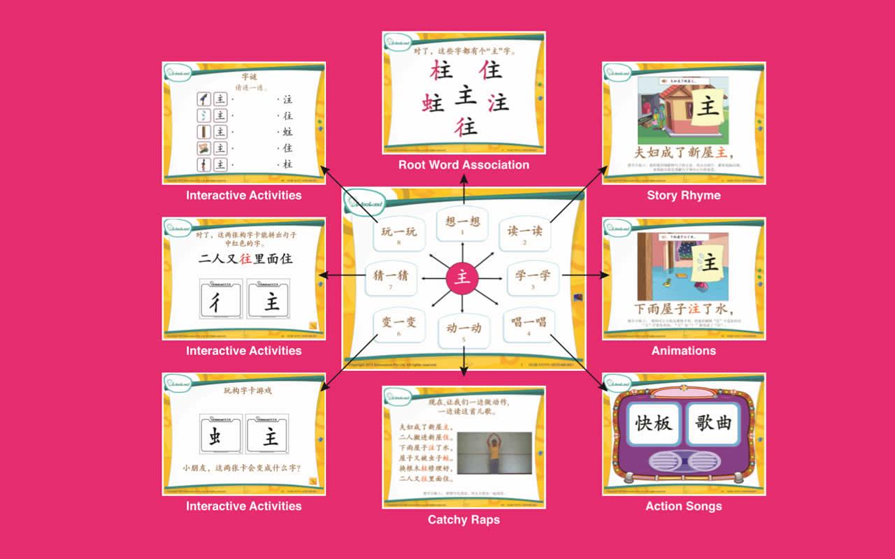 Zhuzige Word Web